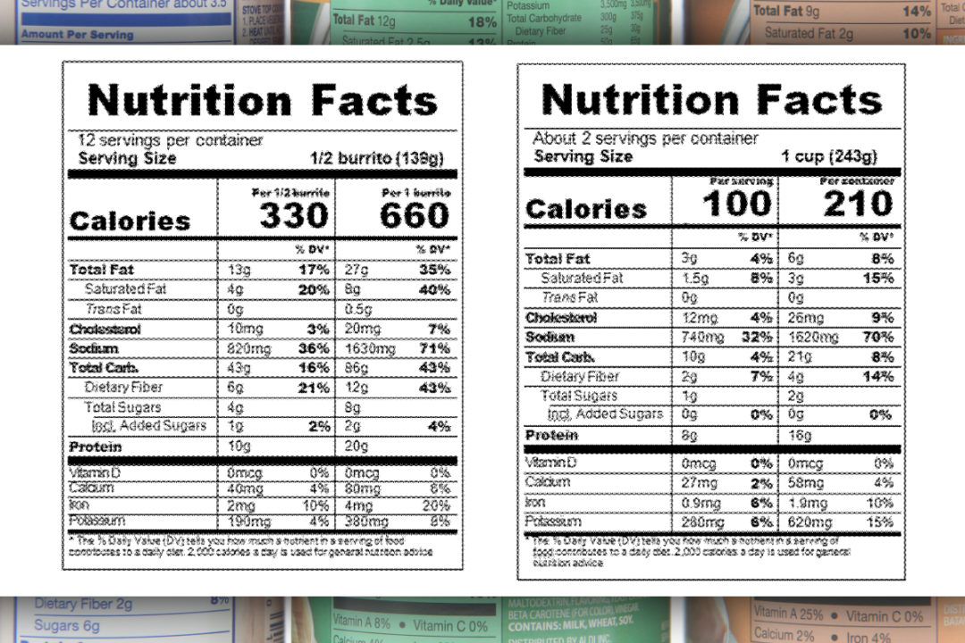 Dual column Nutrition Facts labeling