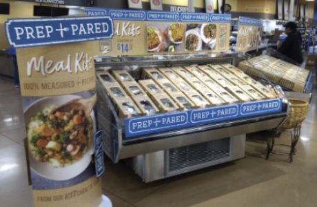 How retailers can take advantage of the meal kit movement | Food
