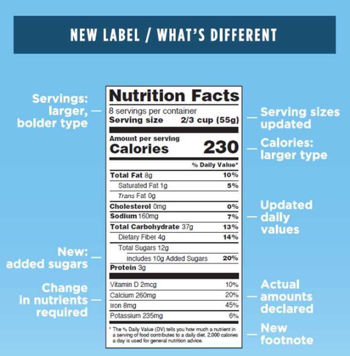 nutritionfactslabel.jpg
